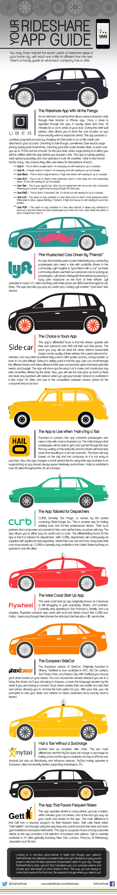 http://www.taxifarefinder.com/newsroom/wp-content/uploads/2014/12/Rideshare-Infographic-120214-01.jpg