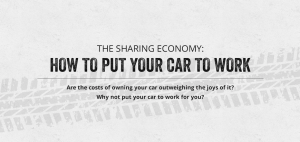 The sharing economy profile pic