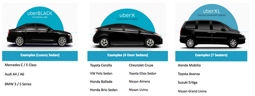 Tff News The Many Services Of Uber Virginia